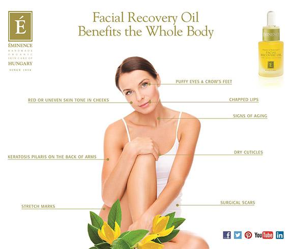 Facial body